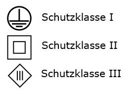 Häufig Schutzklassen   ElektrikerWissen.de DZ91